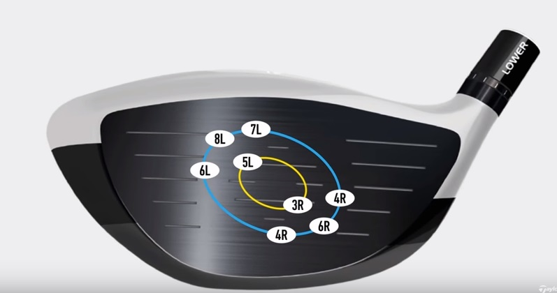(L が左側(フック)に8ヤードとか7ヤード Rが右側(スライス)6ヤード)