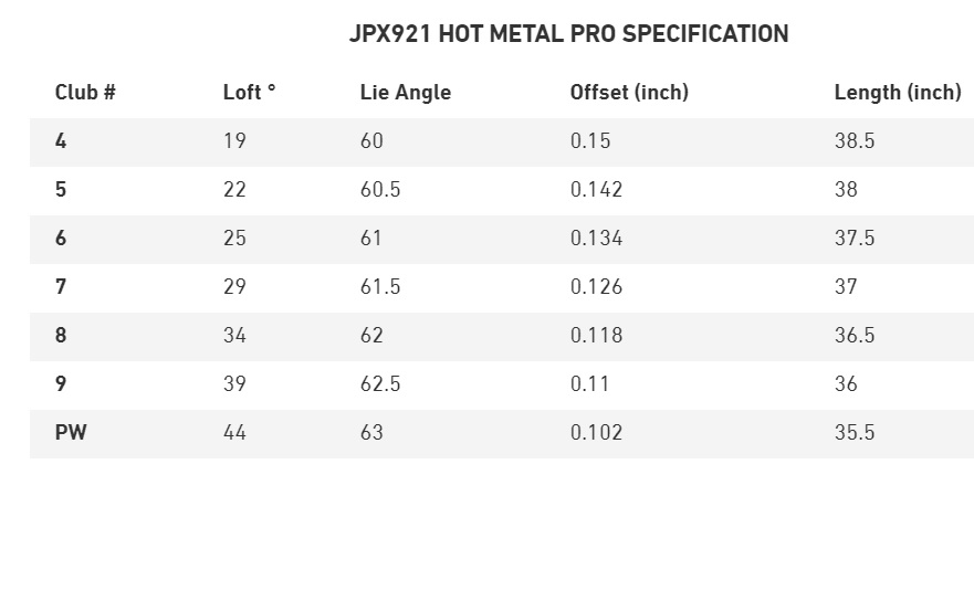 ミズノ JPX921 ホットメタル ホットメタルプロ